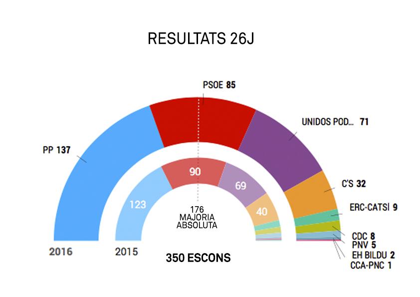 26J RESULTADOS